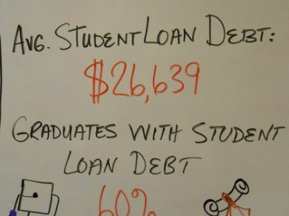 Student Loans: Bubble to Burst?